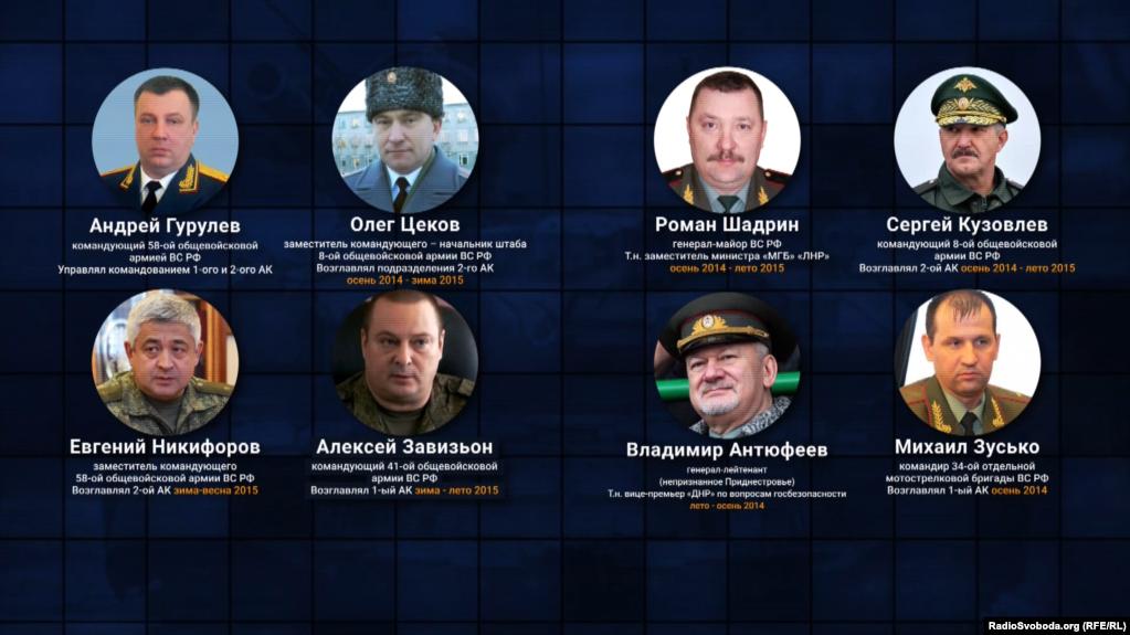 Російські генерали, яких підозрюють у злочинах проти України і які перебували на «керівних посадах військових» угруповань бойовиків