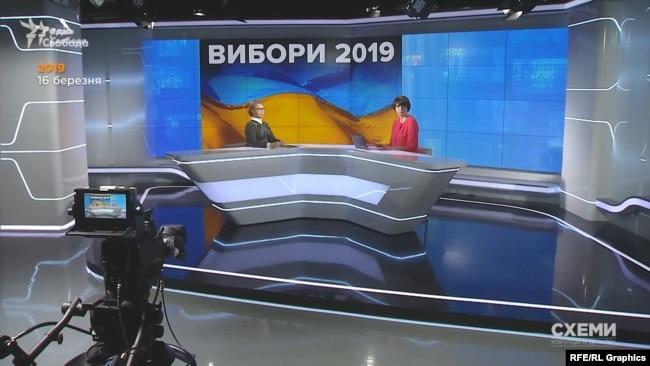 Під час інтерв'ю Радіо Свобода Тимошенко прокоментувала сутички за участі «Нацдружини», та проігнорувала питання про зустрічі з Аваковим