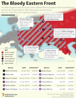 INFOGRAPHIC: The Bloody Eastern Front