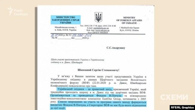 У МЗС журналістам пояснили: «Український сніданок – це приватний захід Фонду Віктора Пінчука»