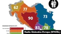 Balkan u 2017: Ekonomija, sloboda i sreća