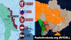 Інфографіка з зображенням чисельного складу «збройних сил» Придністров'я