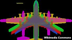 Stratolaunch Systems-ის ორკორპუსიანი თვითმფრინავი სხვა დიდ თვითმფრინავებთან შედარებით
