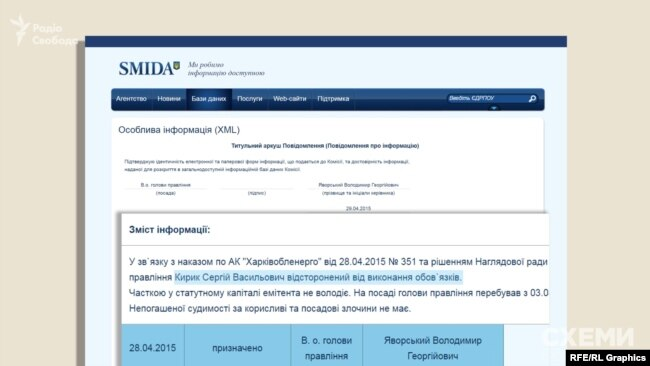 Володимира Яворського призначили в.о. керівника «Харківобленерго» за день після телефонної розмови Крючкова й Котвіцького