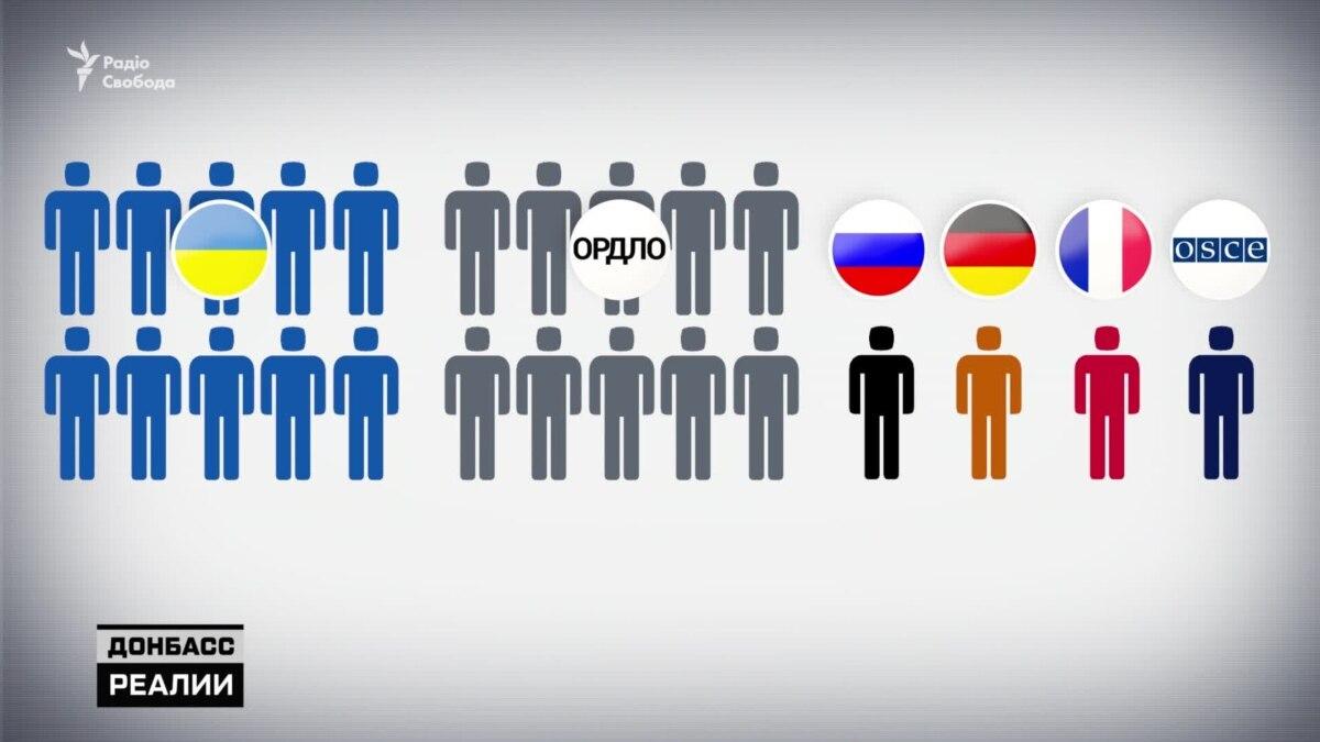 Россия протолкнула свой план по Донбассу?