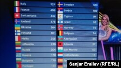 """""""Eurovision-2021"""" - result - may 22, 2021"""
