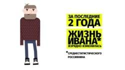 Как изменилась за год жизнь среднестатистического россиянина