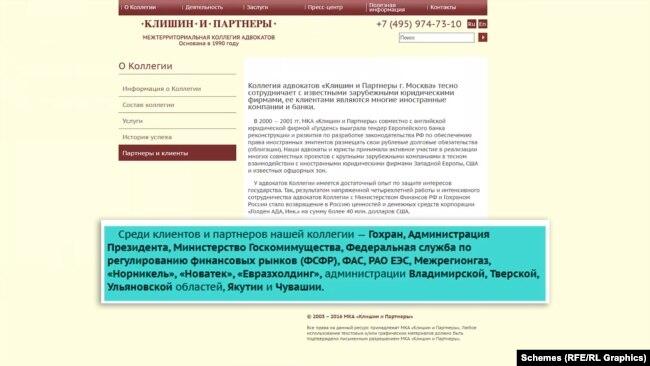 Серед клієнтів юрфірми – низка російських державних структур, зокрема, і мін'юст Росії