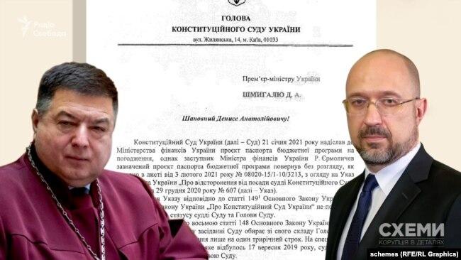 Тупицький жалівся прем'єр-міністру Денису Шмигалю, що листи за його підписом повертають без розгляду з Міністерства фінансів