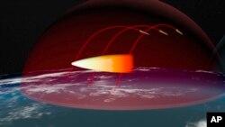 O simulare pe computer arată cum vehicolului hipersonic rusesc Avangard evită rachetele interceptoare în drum spre țintă.
