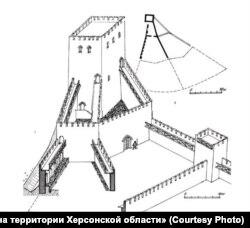 Вариант графической реконструкции верхней части Тягинской крепости