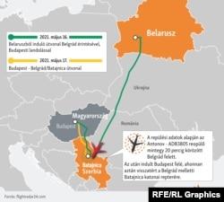 A két MiG–29-est szállító ukrán Antonov repülőgép útja a flightradar24 és a Honvédelmi Minisztérium adatai alapján.