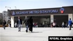 Türkiýe. Aksaraý metro stansiýasy