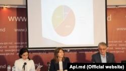 Directoarea CJI, Nadine Gogu (centru), și directorul executiv al Asociației Presei Independente, Petru Macovei, la lansarea celui de-al treilea raport de monitorizare