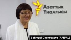 Анна Кудиярова.
