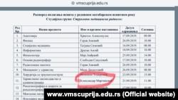 Aleksandar Martinović na spisku predavača