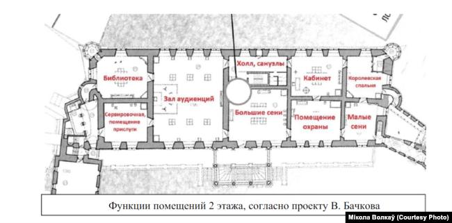 Прапанова Ўладзімера Бачкова ў пляніроўцы другога паверху