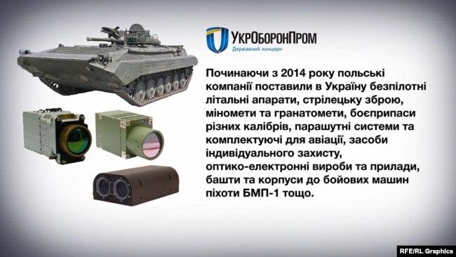 Відповідь «Укроборонпрому» на інформаційний запит «Донбас Реалії»