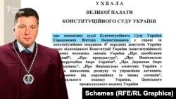 Суддя Віктор Городовенко пояснював свій самовідвід тим, щоб уникнути «сумнівів у компетентних органів щодо забезпечення об'єктивного та неупередженого розгляду у цій справі»