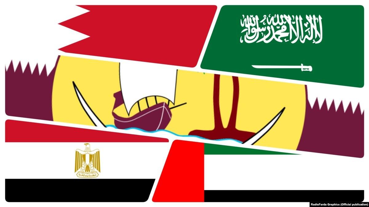 Saudi Arabia, Bahrain, Egypt, U A E  Cut Contacts With Qatar, Citing