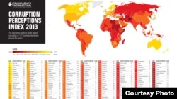 Индекс за перцепција на корупција за 2013 на Транспаренси интернешнл.