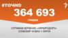 """<a href=""""https://docs.rferl.org/uk-UA/2018/07/31/6cd6487c-1ad8-4940-86e7-65ac1949ddae.pdf"""" target=""""_blank"""">ДЖЕРЕЛО ІНФОРМАЦІЇ</a><br /> Сторінка проекту Радіо Свобода&nbsp;<a href=""""https://www.radiosvoboda.org/z/17505"""" target=""""_blank""""><u><font color=""""#0066cc"""">#Точно</font></u></a>"""