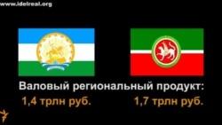 Башкортостан и Татарстан: сравниваем две республики