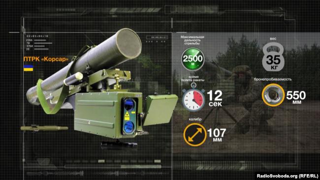 Протитанковий ракетний комплекс «Корсар»