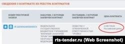 Три электромобиля в поселок Партенит в 2016 году доставило московское ООО «Тройка» из Санкт-Петербурга