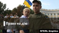 Право на дію | Соцпакет для патріота: чи виконує Україна обіцянки, дані бійцям АТО?