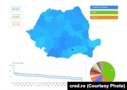 Cei mai mulți profesori formați să predea online sunt din București