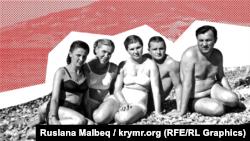 Вторая жизнь снимков: нейросеть раскрасила архивные фото из Крыма (фотогалерея)