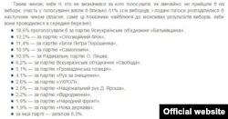 Дані на базі опитування КМІС, здійсненого з 23 лютого по 8 березня 2016 року. В Луганській і Донецькій областях опитування проводилося тільки на території, що контролюється українською владою. Населення Криму не включили до вибірки.