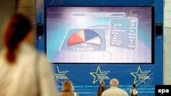 Европа парламентига ўтказилган сўнгги сайловларда¸ овоз берувчилар фаоллиги мисли кўрилмаган даражада паст бўлди.