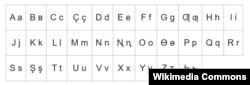 1927-1937-жылдардагы кыргыз тилинин латын алфавити (1938-жылы жумшак ж үчүн Ƶ тамгасы киргизилген жана h тамгасы кыскартылган). Википедия.