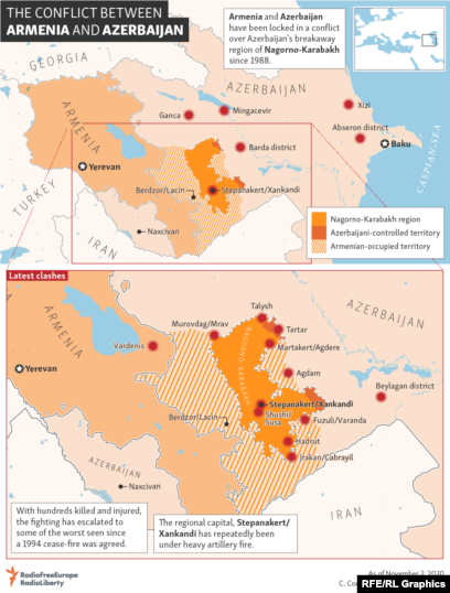 Five Key Things To Know About Nagorno-Karabakh