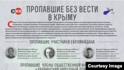 Доклад Центра Гражданских свобод