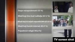 Bosnia and Herzegovina Liberty TV Show no. 983