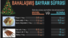 Azerbaijan -- infographic, food prices in Baku, 27Dec2015