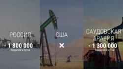 Сделка о сокращении нефтедобычи: на что согласились Россия и Саудовская Аравия?
