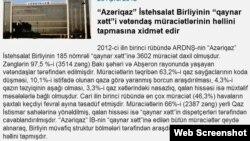 """""""Azəriqaz""""ın Qaynar xətt xidməti"""