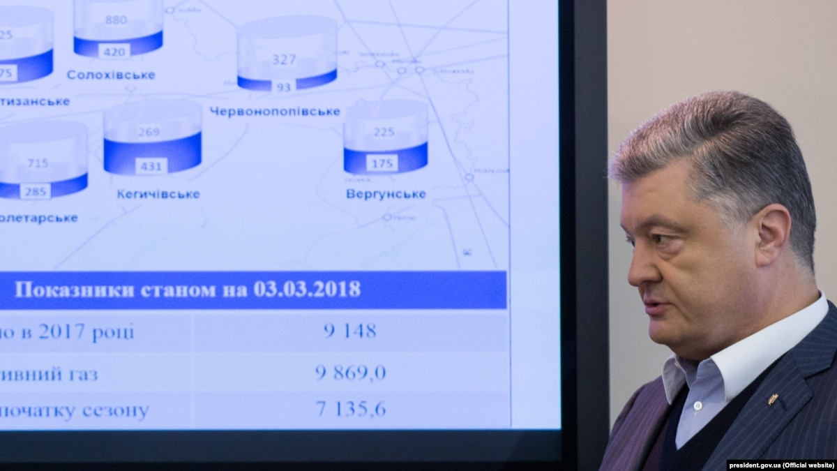 Порошенко: «Северный поток-2» – «троянский конь» Кремля