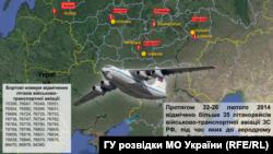 Слайд ГУ розвідки МО України щодо перекидання до Анапи, а далі до Криму підрозділів армії Росії