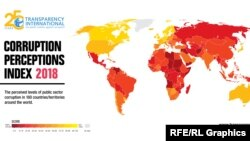 Transparency International Corruption Perceptions 2018