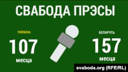 Беларусь і Ўкраіна: параўноўваем заробкі, камуналку, алькагалізм