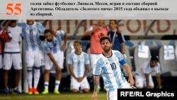 Argentina millisi