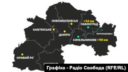 Плановане районування Дніпропетровської області. Відстань від Петропавлівки до Павлограда та Синельникова (схема)