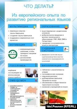 Что можно было бы использовать из иностранного опыта в России