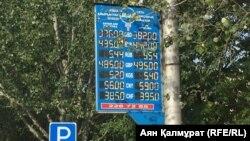 Электронное табло обменного пункта с курсами покупки и продажи валют. Алматы, 7 сентября 2018 года.
