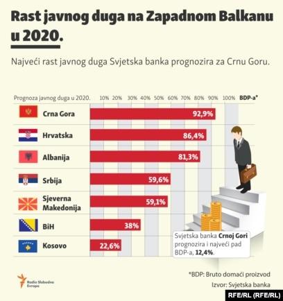 Crna Gora traži pomoć EU za otplatu kineskog kredita 78298A68-EE91-4318-BDB4-AEA3756C0996_w408_r0_s